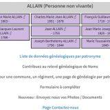 généalogie ALLAIN