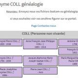 généalogie COLL