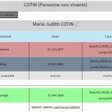 généalogie COTIN