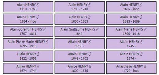 généalogie HENRY