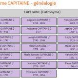 généalogie CAPITAINE
