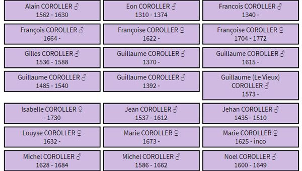 généalogie COROLLER