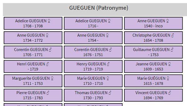 généalogie GUEGUEN
