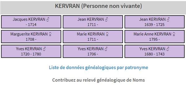 généalogie KERVRAN