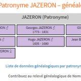 généalogie JAZERON