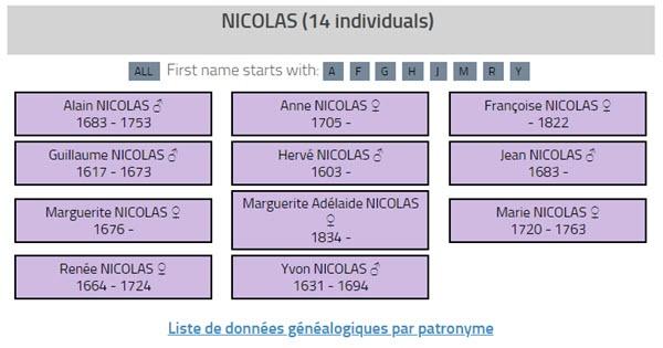Famille Nicolas